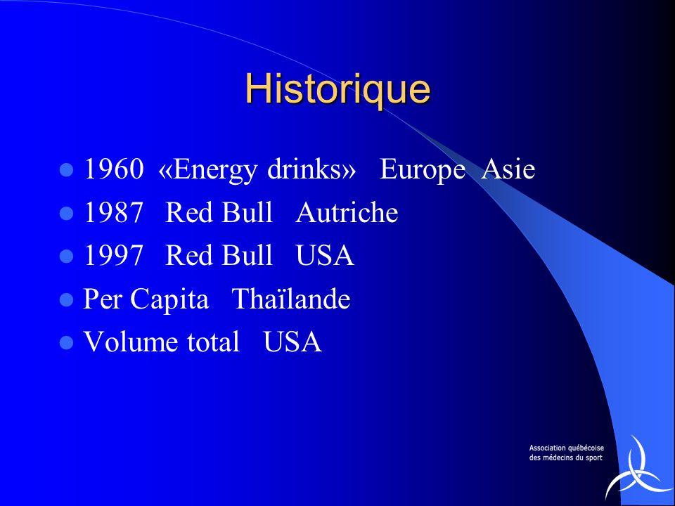 Progression fulgurante 2006 : 500 variétés monde 2002 à 2006 55% an ventes USA $5.4 milliards 2006 USA $100 milliards 2010 PLANÈTE 50 à 505 mg caféine / contenant 2.5 à 171 mg caféine / once