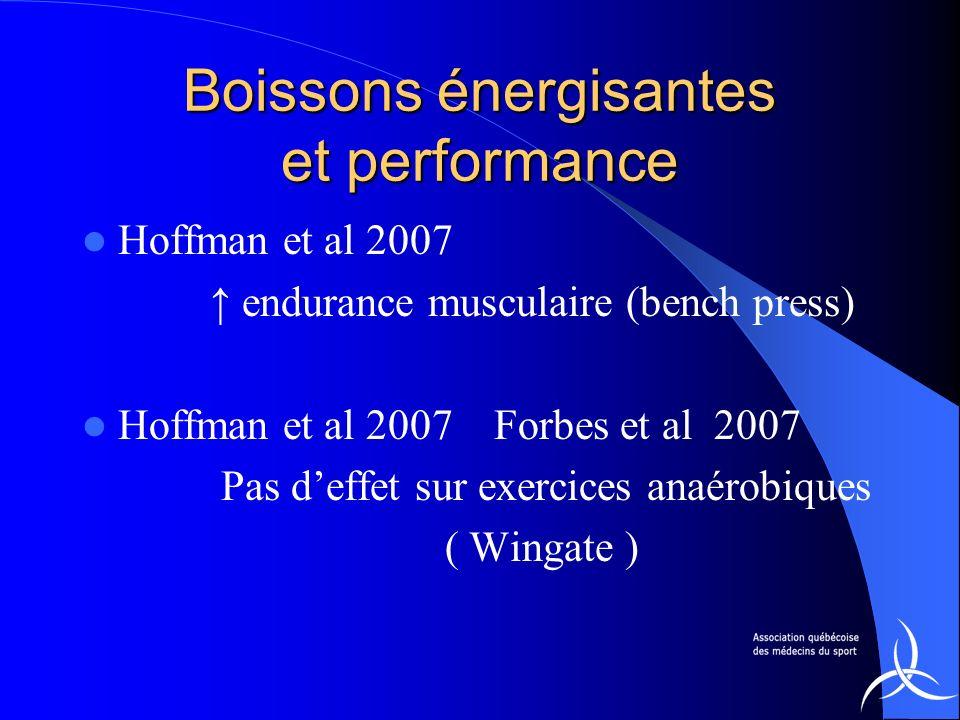 Boissons énergisantes et performance Hoffman et al 2007 endurance musculaire (bench press) Hoffman et al 2007 Forbes et al 2007 Pas deffet sur exercic