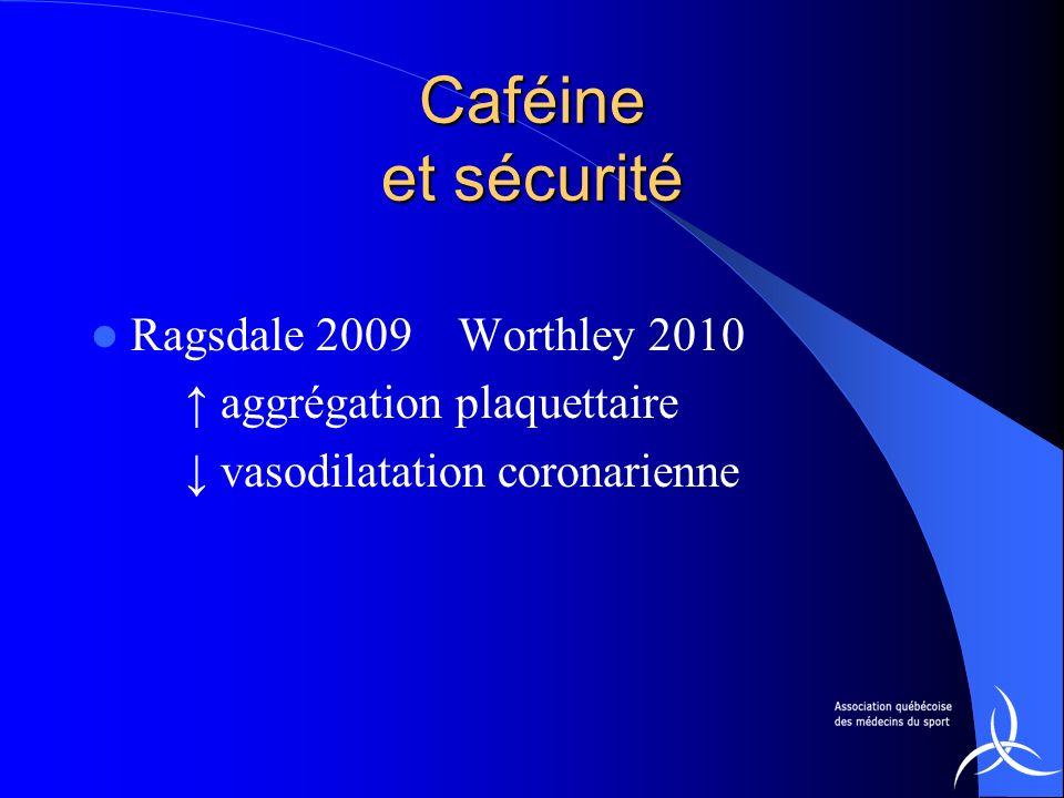 Caféine et sécurité Ragsdale 2009 Worthley 2010 aggrégation plaquettaire vasodilatation coronarienne