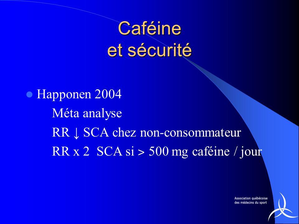 Caféine et sécurité Happonen 2004 Méta analyse RR SCA chez non-consommateur RR x 2 SCA si ˃ 500 mg caféine / jour