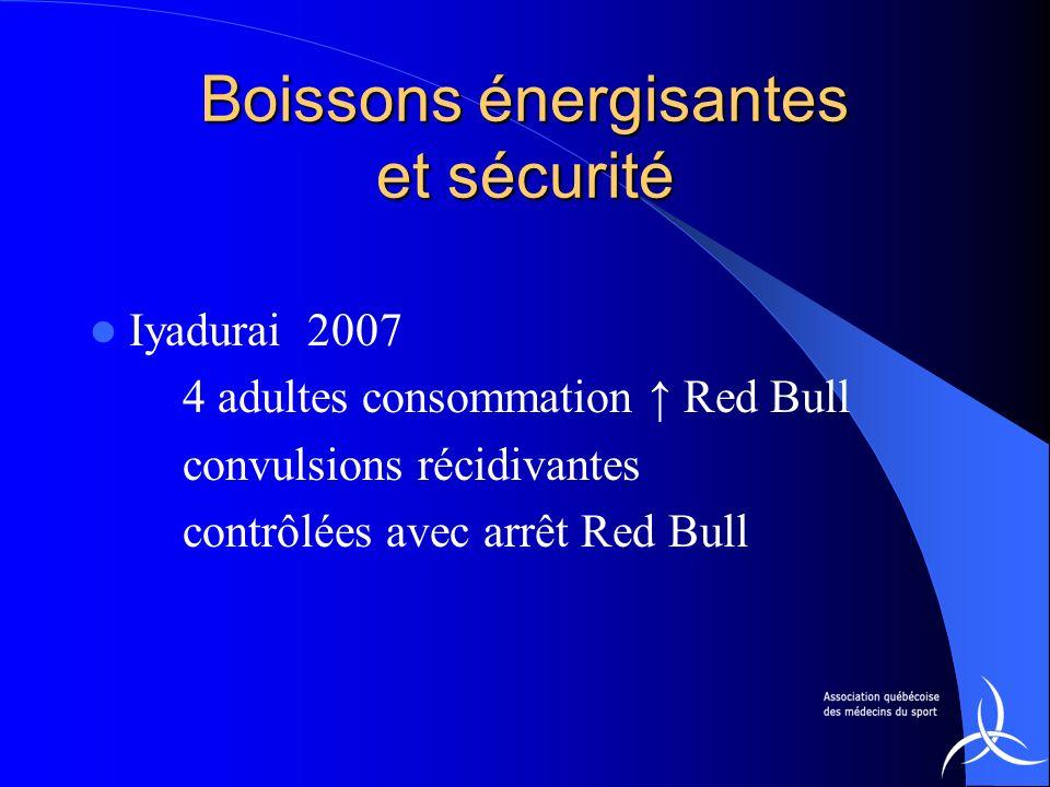 Boissons énergisantes et sécurité Iyadurai 2007 4 adultes consommation Red Bull convulsions récidivantes contrôlées avec arrêt Red Bull