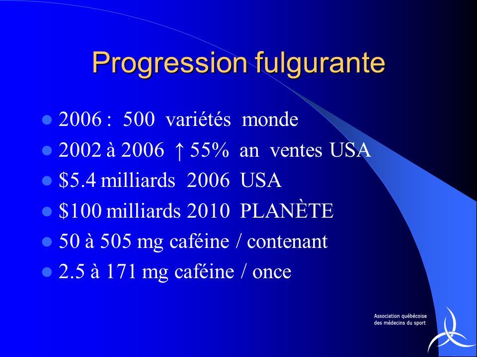 Progression fulgurante 2006 : 500 variétés monde 2002 à 2006 55% an ventes USA $5.4 milliards 2006 USA $100 milliards 2010 PLANÈTE 50 à 505 mg caféine