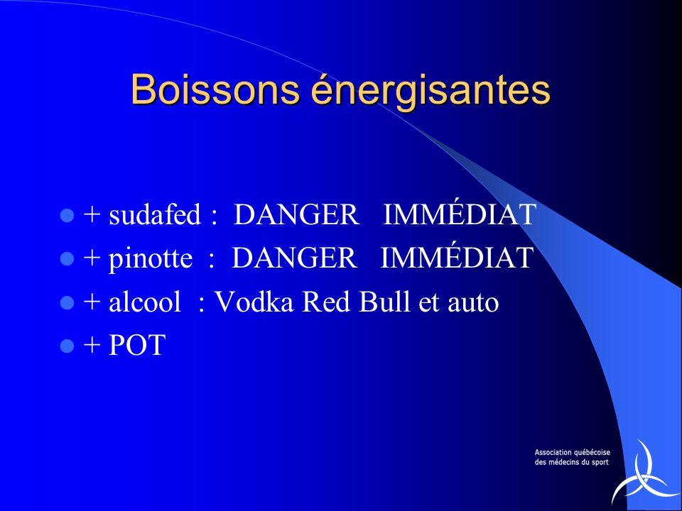 Boissons énergisantes + sudafed : DANGER IMMÉDIAT + pinotte : DANGER IMMÉDIAT + alcool : Vodka Red Bull et auto + POT