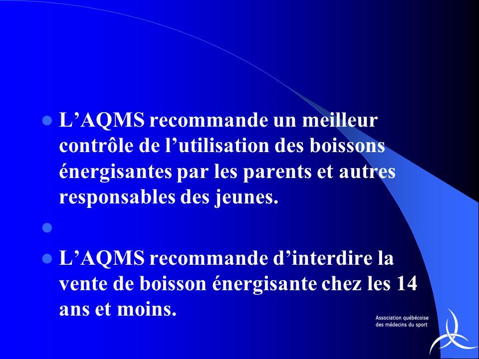 LAQMS recommande un meilleur contrôle de lutilisation des boissons énergisantes par les parents et autres responsables des jeunes. LAQMS recommande di