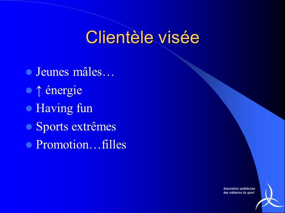 Clientèle visée Jeunes mâles… énergie Having fun Sports extrêmes Promotion…filles