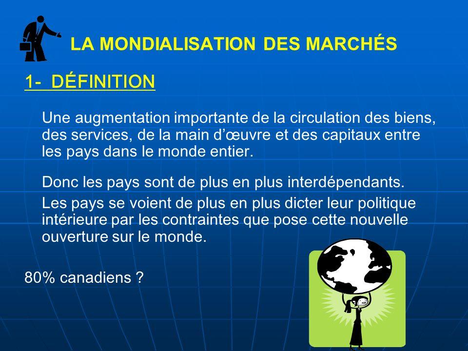 LA MONDIALISATION DES MARCHÉS 1- DÉFINITION Une augmentation importante de la circulation des biens, des services, de la main dœuvre et des capitaux e
