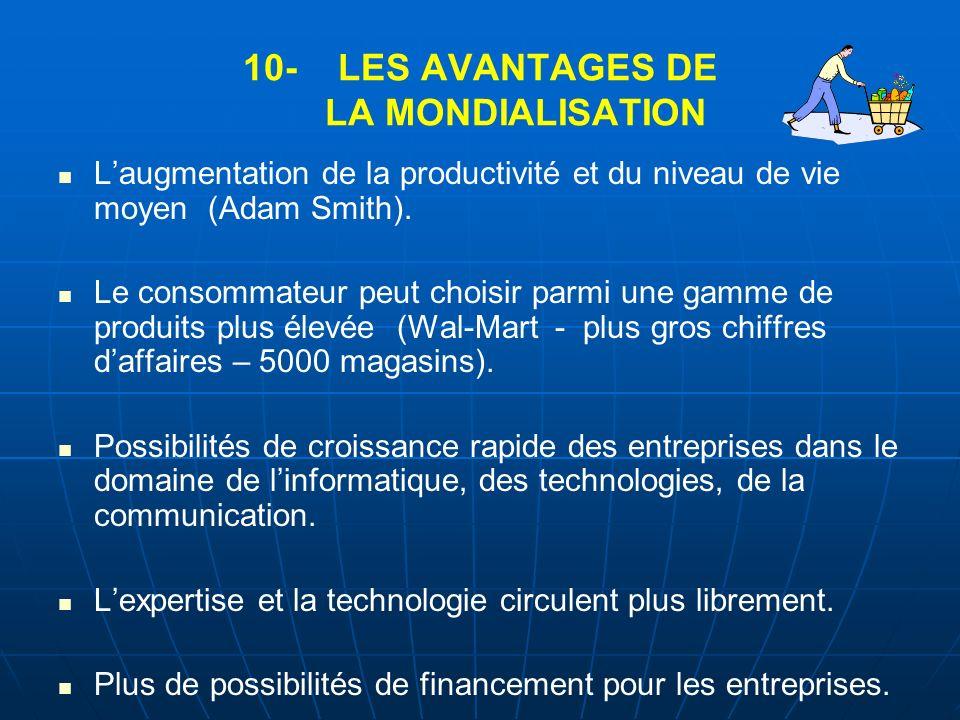 10- LES AVANTAGES DE LA MONDIALISATION Laugmentation de la productivité et du niveau de vie moyen (Adam Smith). Le consommateur peut choisir parmi une