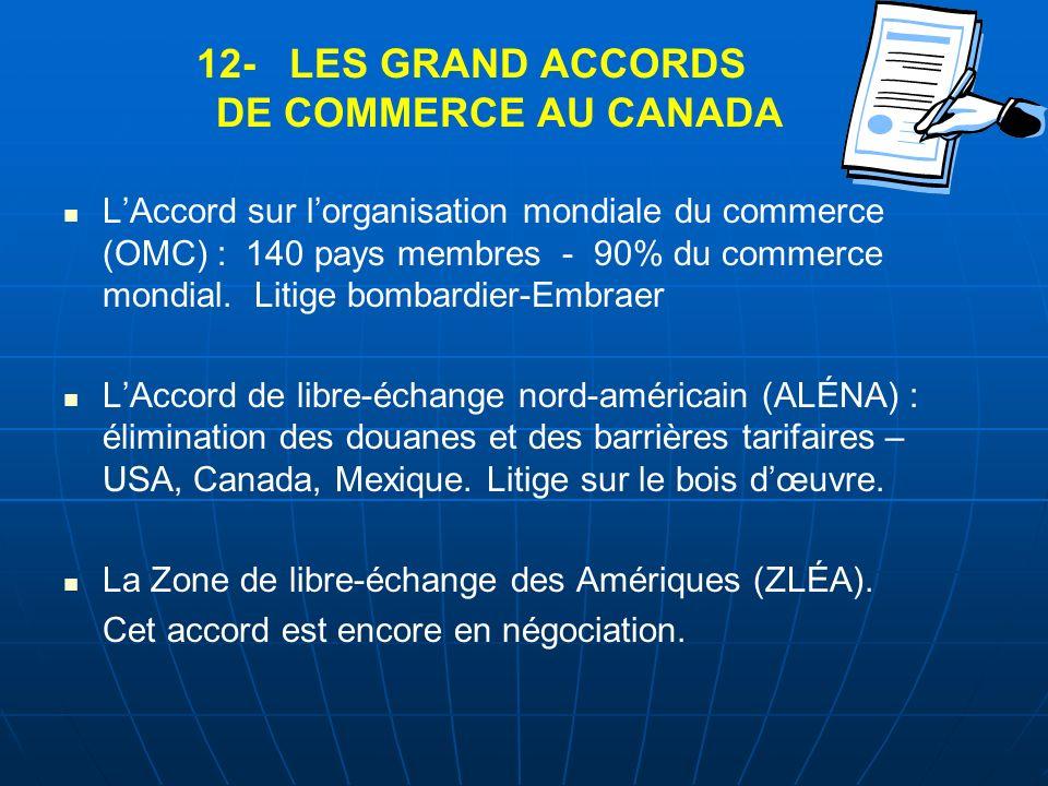 12- LES GRAND ACCORDS DE COMMERCE AU CANADA LAccord sur lorganisation mondiale du commerce (OMC) : 140 pays membres - 90% du commerce mondial. Litige