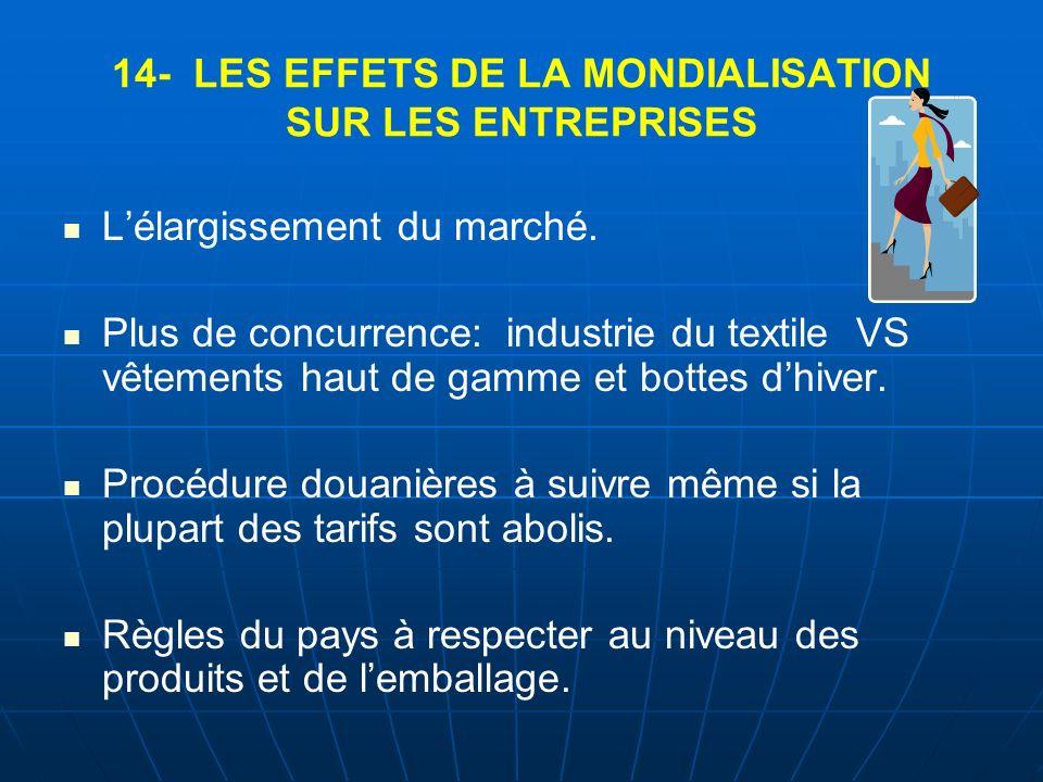 14- LES EFFETS DE LA MONDIALISATION SUR LES ENTREPRISES Lélargissement du marché. Plus de concurrence: industrie du textile VS vêtements haut de gamme