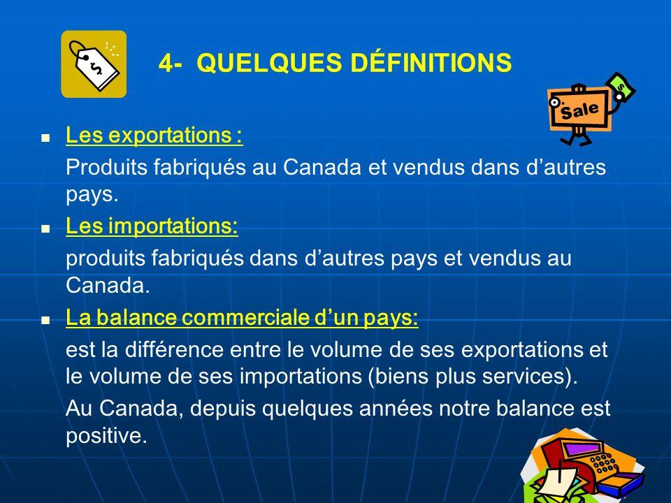 4- QUELQUES DÉFINITIONS Les exportations : Produits fabriqués au Canada et vendus dans dautres pays. Les importations: produits fabriqués dans dautres