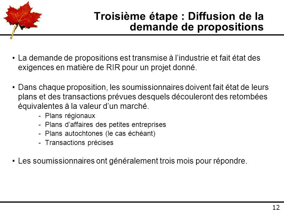 12 Troisième étape : Diffusion de la demande de propositions La demande de propositions est transmise à lindustrie et fait état des exigences en matière de RIR pour un projet donné.