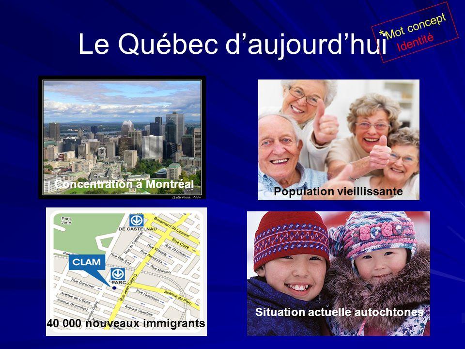 Le Québec daujourdhui 40 000 nouveaux immigrants Concentration à Montréal Population vieillissante Situation actuelle autochtones * Mot concept Identi