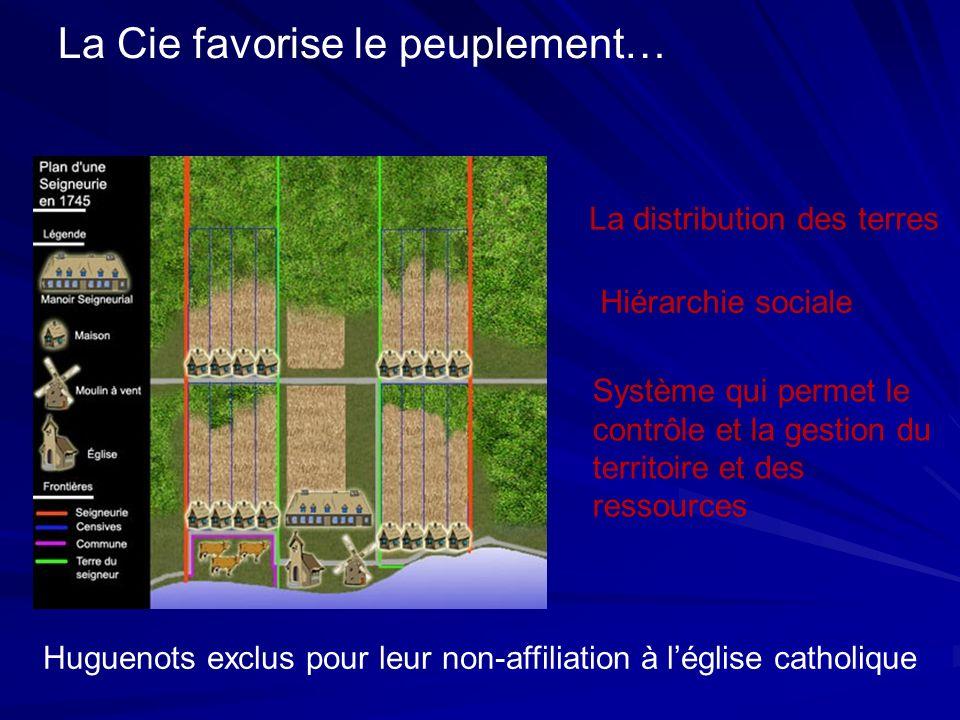 La Cie favorise le peuplement… La distribution des terres Hiérarchie sociale Système qui permet le contrôle et la gestion du territoire et des ressour