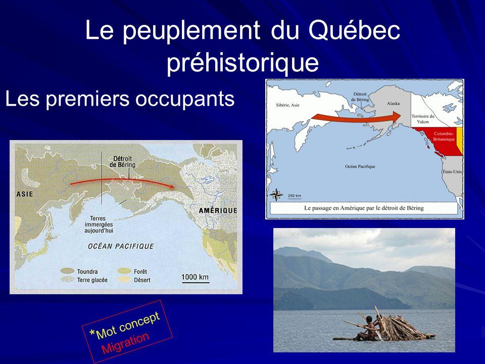 Alliance entre Champlain et Algonquiens Commerce des fourrures Échanges de produits européens Guerre contre les Iroquois