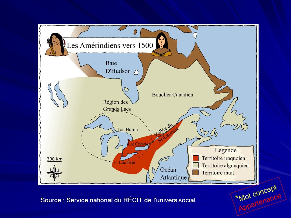 Première organisation de marcher entre les Algonquins et les Iroquois On fait du troc Des relations se développent entre les différentes nations pour loccupation du territoire… On fait la guerre On partage la même religion On fait aussi des alliances