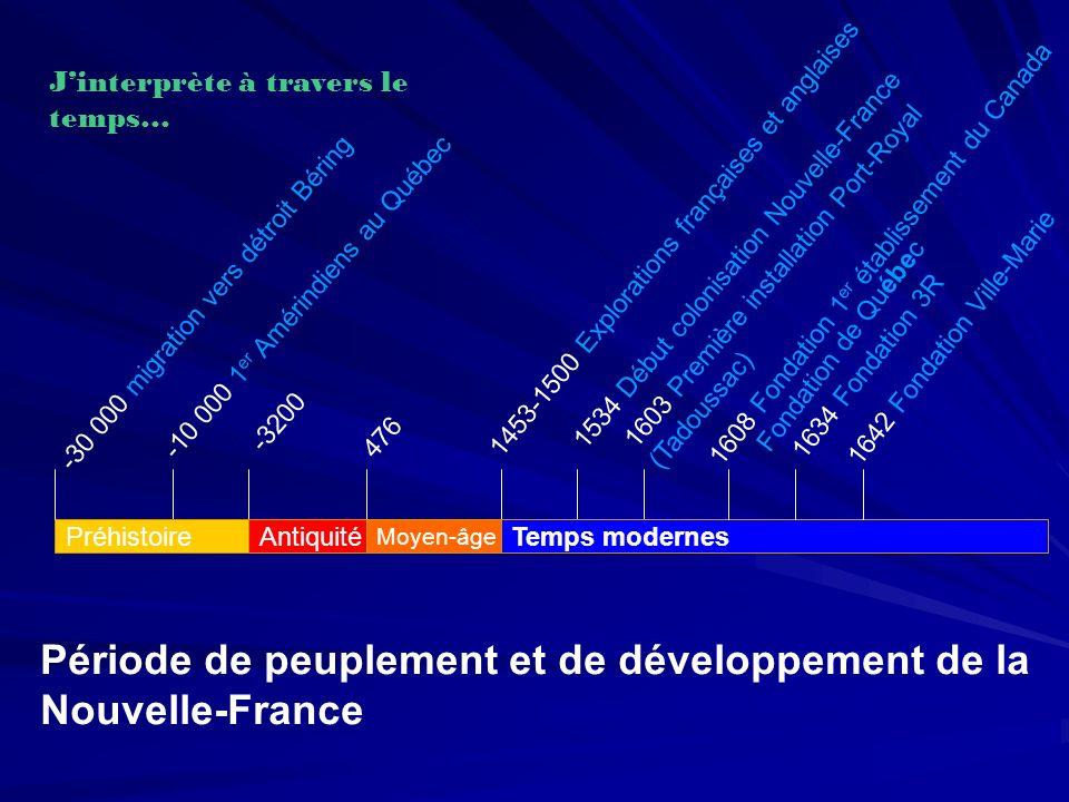 Les Français débarquent… 1608-1760 Recherche de nouvelles ressources Recherche de nouvelles terres Problèmes de pauvreté - économie guerre Pourquoi quittent-ils la France?