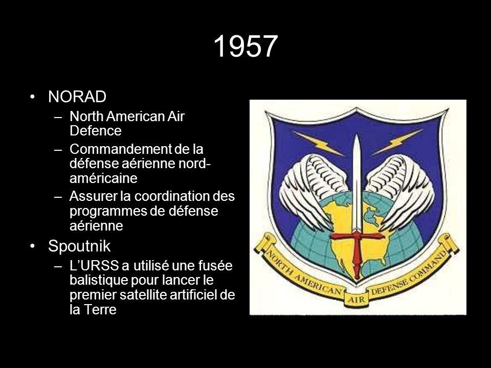 1957 NORAD –North American Air Defence –Commandement de la défense aérienne nord- américaine –Assurer la coordination des programmes de défense aérienne Spoutnik –LURSS a utilisé une fusée balistique pour lancer le premier satellite artificiel de la Terre