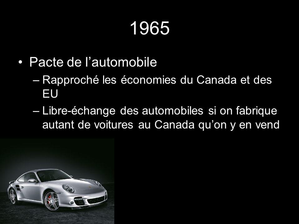 1965 Pacte de lautomobile –Rapproché les économies du Canada et des EU –Libre-échange des automobiles si on fabrique autant de voitures au Canada quon y en vend