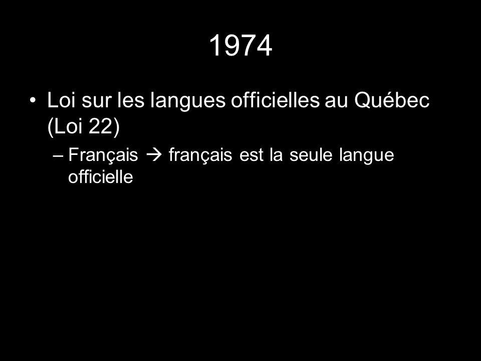 1974 Loi sur les langues officielles au Québec (Loi 22) –Français français est la seule langue officielle