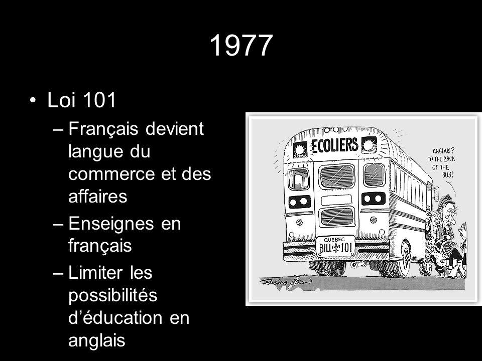 1977 Loi 101 –Français devient langue du commerce et des affaires –Enseignes en français –Limiter les possibilités déducation en anglais