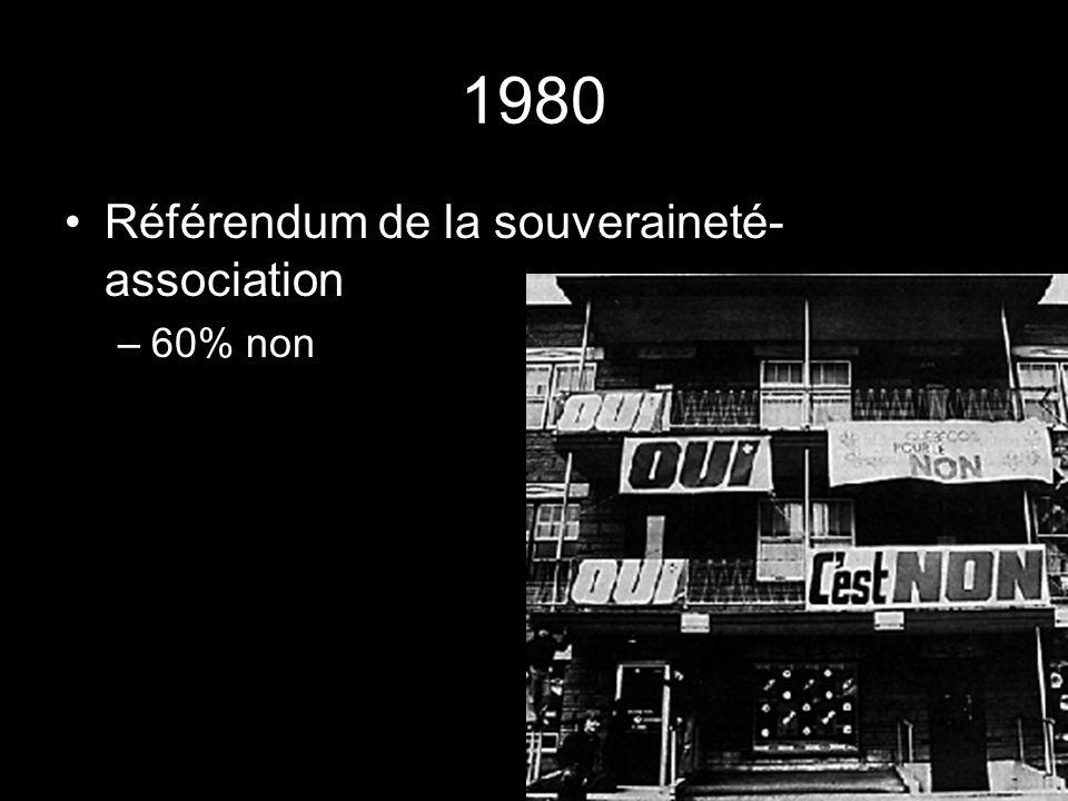 1980 Référendum de la souveraineté- association –60% non