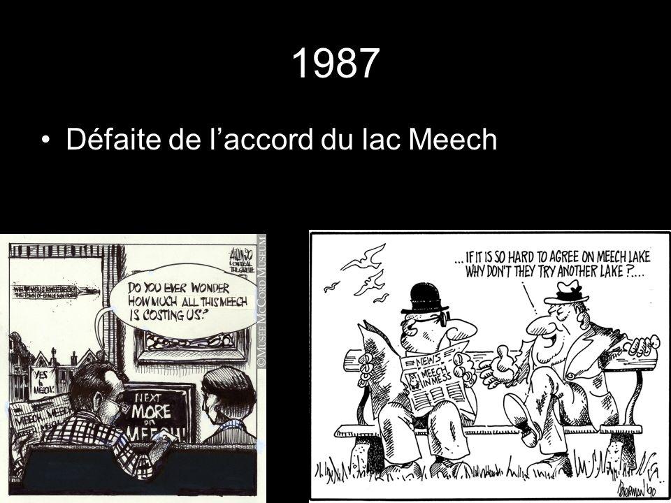 1987 Défaite de laccord du lac Meech