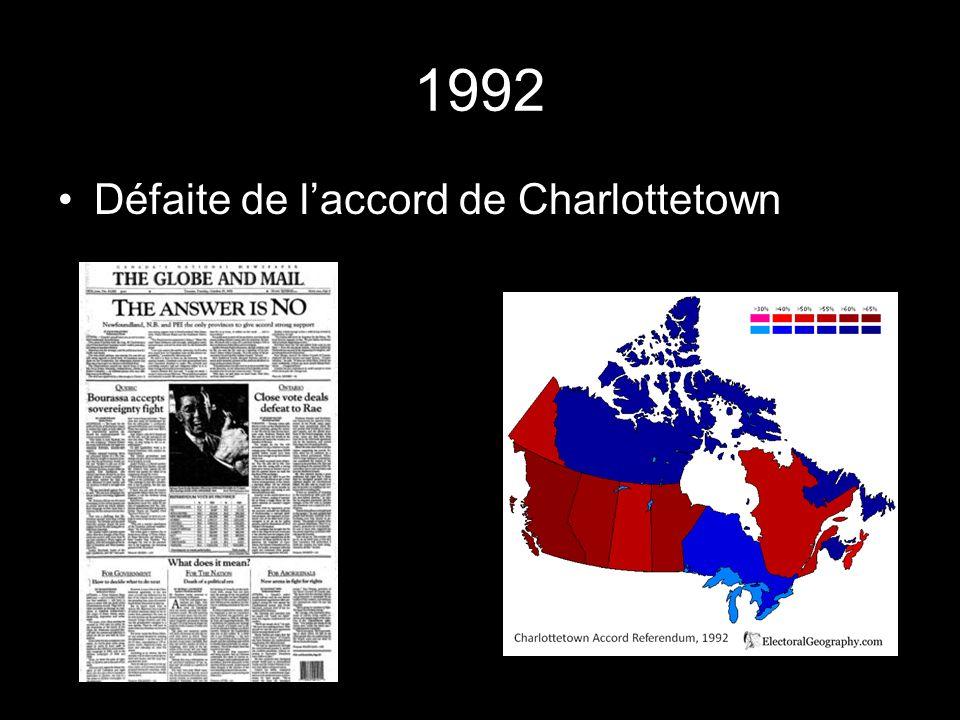1992 Défaite de laccord de Charlottetown