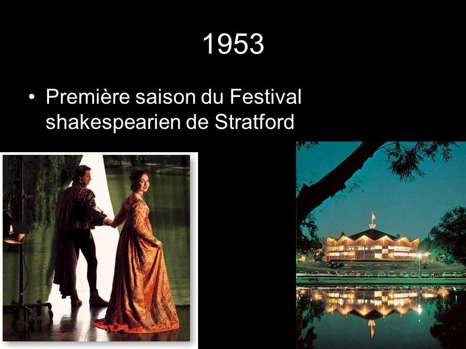 1953 Première saison du Festival shakespearien de Stratford