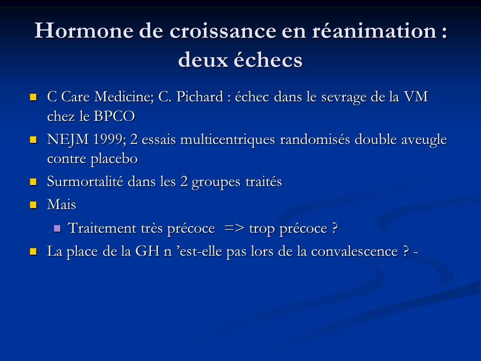 Hormone de croissance en réanimation : deux échecs C Care Medicine; C.