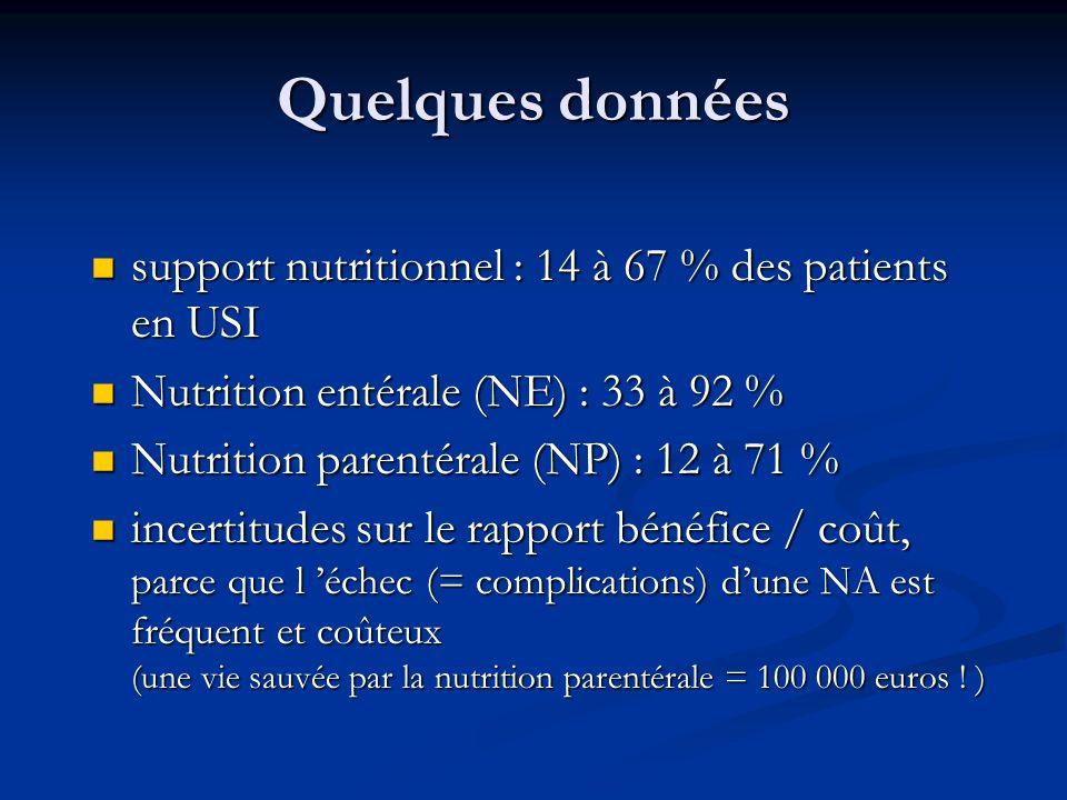 Quelques données support nutritionnel : 14 à 67 % des patients en USI support nutritionnel : 14 à 67 % des patients en USI Nutrition entérale (NE) : 33 à 92 % Nutrition entérale (NE) : 33 à 92 % Nutrition parentérale (NP) : 12 à 71 % Nutrition parentérale (NP) : 12 à 71 % incertitudes sur le rapport bénéfice / coût, parce que l échec (= complications) dune NA est fréquent et coûteux (une vie sauvée par la nutrition parentérale = 100 000 euros .