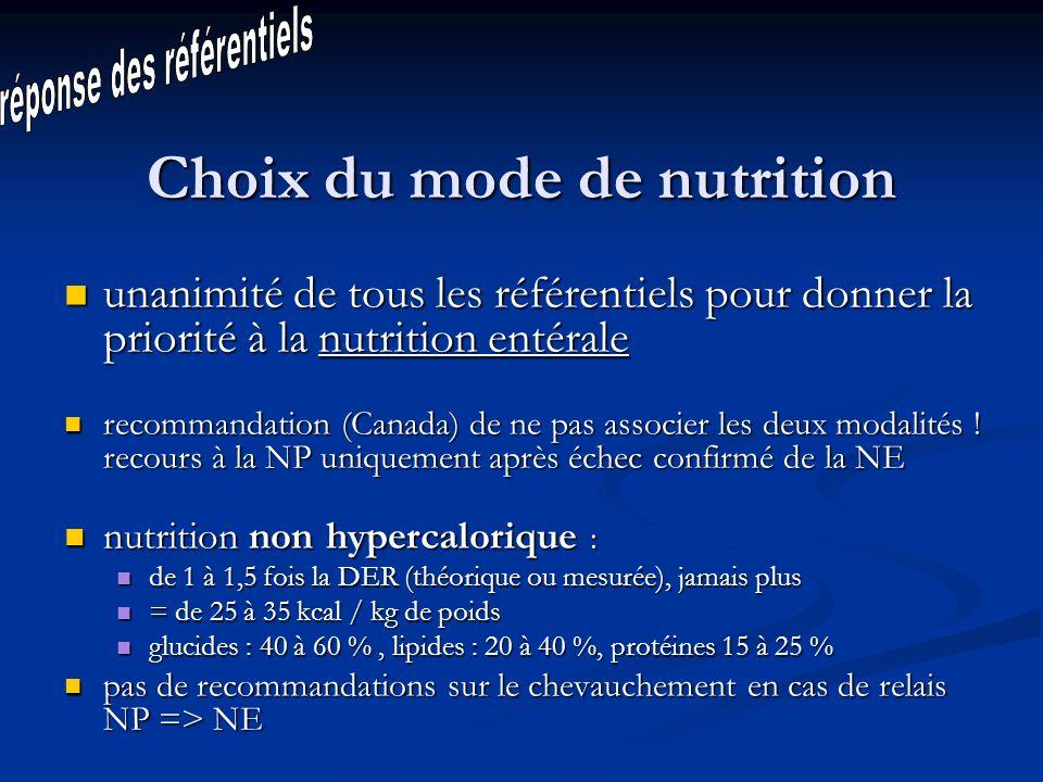 Choix du mode de nutrition unanimité de tous les référentiels pour donner la priorité à la nutrition entérale unanimité de tous les référentiels pour donner la priorité à la nutrition entérale recommandation (Canada) de ne pas associer les deux modalités .