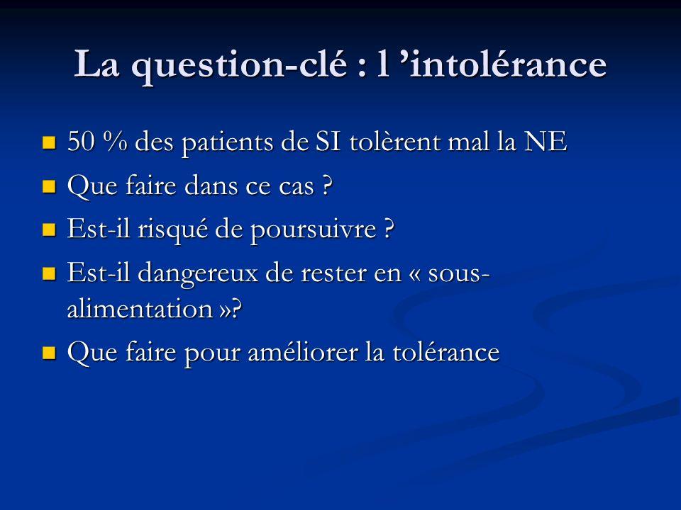 La question-clé : l intolérance 50 % des patients de SI tolèrent mal la NE 50 % des patients de SI tolèrent mal la NE Que faire dans ce cas .