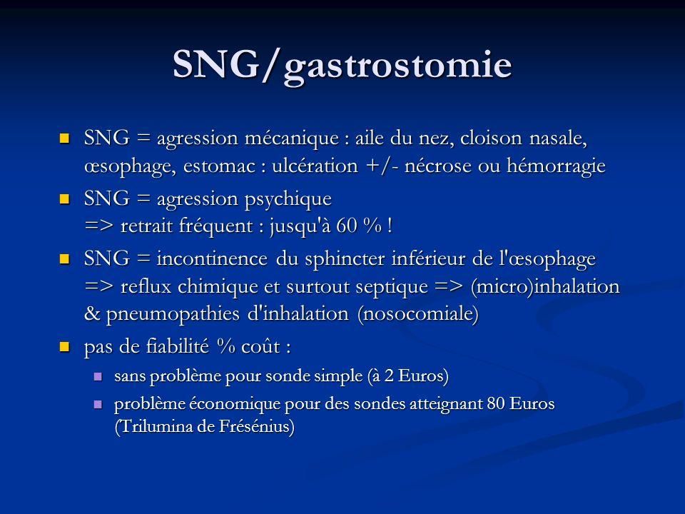 SNG/gastrostomie SNG = agression mécanique : aile du nez, cloison nasale, œsophage, estomac : ulcération +/- nécrose ou hémorragie SNG = agression mécanique : aile du nez, cloison nasale, œsophage, estomac : ulcération +/- nécrose ou hémorragie SNG = agression psychique => retrait fréquent : jusqu à 60 % .