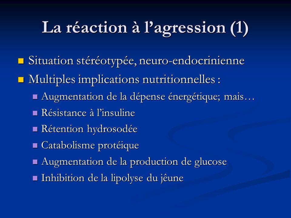 Pharmaconutriments Un pharmaconutriment (azoté) est un substrat susceptible de moduler l état nutritionnel indépendamment de l apport (azoté) qu il réalise (JL DeBandt, 1998) Produits spécifiques de la gamme « immunonutriments » : enrichis en acides gras de la lignée oméga 3 antioxydants (sélénium, vit E) arginine et glutamine