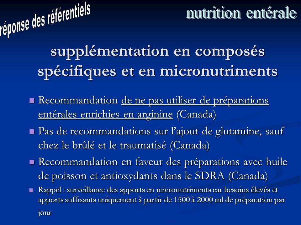 supplémentation en composés spécifiques et en micronutriments Recommandation de ne pas utiliser de préparations entérales enrichies en arginine (Canada) Recommandation de ne pas utiliser de préparations entérales enrichies en arginine (Canada) Pas de recommandations sur lajout de glutamine, sauf chez le brûlé et le traumatisé (Canada) Pas de recommandations sur lajout de glutamine, sauf chez le brûlé et le traumatisé (Canada) Recommandation en faveur des préparations avec huile de poisson et antioxydants dans le SDRA (Canada) Recommandation en faveur des préparations avec huile de poisson et antioxydants dans le SDRA (Canada) Rappel : surveillance des apports en micronutriments car besoins élevés et apports suffisants uniquement à partir de 1500 à 2000 ml de préparation par jour Rappel : surveillance des apports en micronutriments car besoins élevés et apports suffisants uniquement à partir de 1500 à 2000 ml de préparation par jour