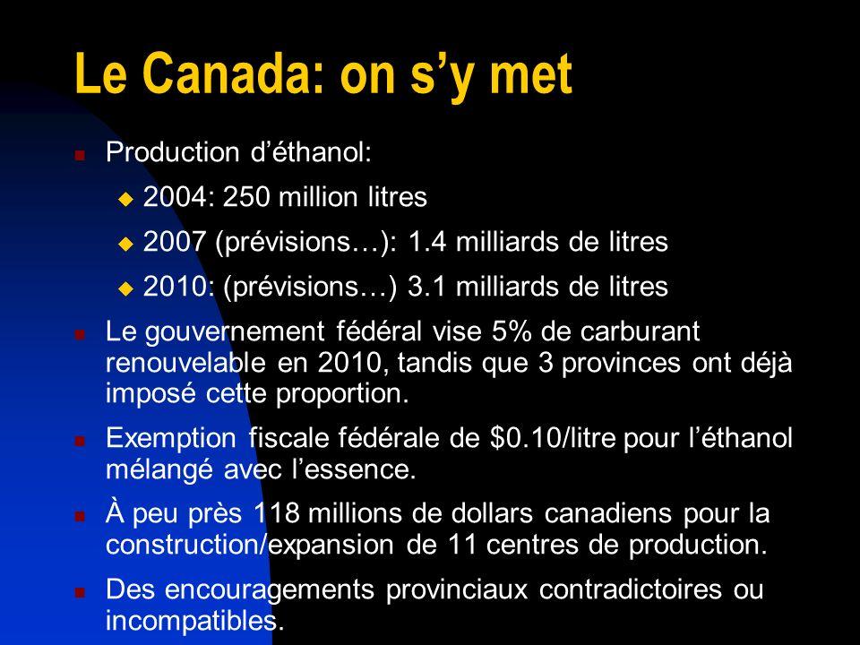 Le Canada: pas mal en fait… Iogen est le seul producteur du monde avec une usine pilote (à Ottawa) qui produit actuellement de léthanol à partir de matières lignocellulosiques.