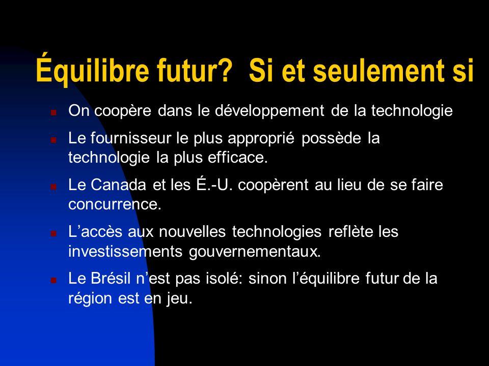Thanks a million Merci Beaucoup Mil Obrigadas CIGI publiera cette présentation comme Working Paper au deuxième semestre de 2006.