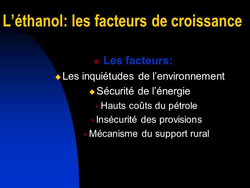 Léthanol: comment ça marche Production aux É.-U.et au Canada à partir du maïs surtout.