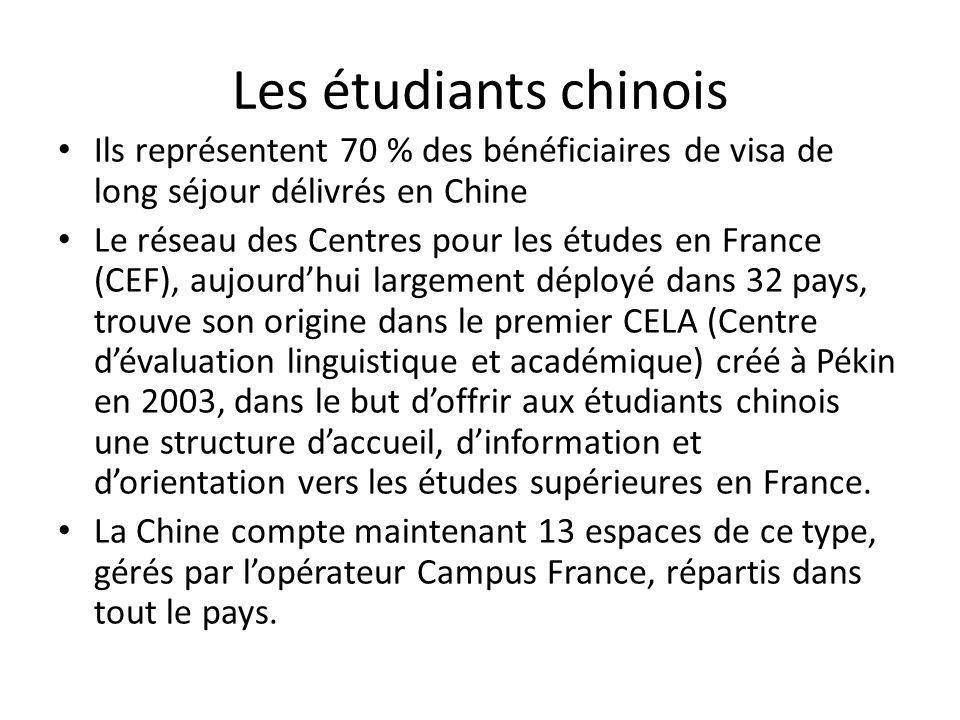 Les étudiants chinois Ils représentent 70 % des bénéficiaires de visa de long séjour délivrés en Chine Le réseau des Centres pour les études en France