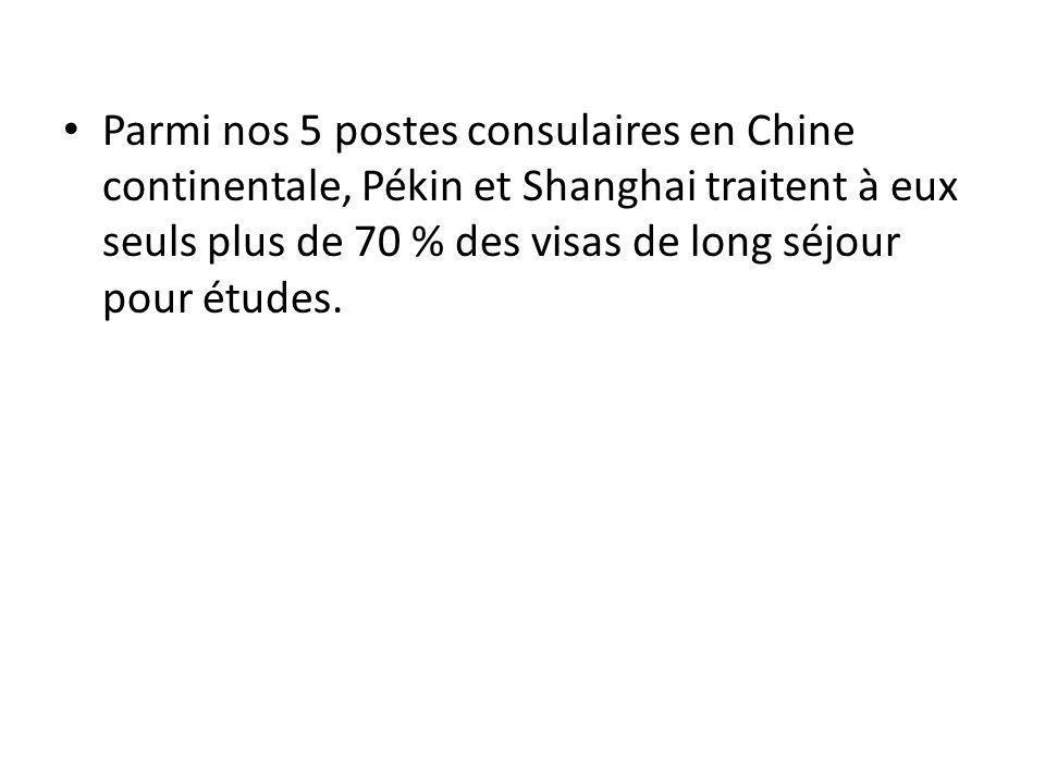 Les étudiants marocains Ils représentent 30 % des bénéficiaires de visa de long séjour, dans un pays où limmigration familiale vers la France reste largement prépondérante.