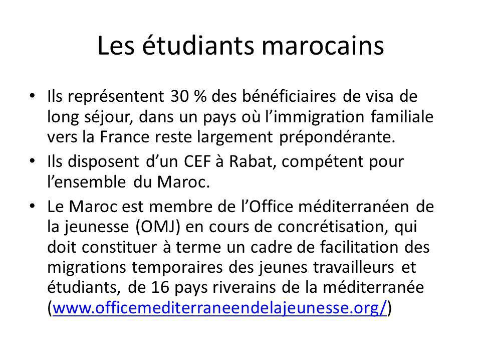 Les étudiants marocains Ils représentent 30 % des bénéficiaires de visa de long séjour, dans un pays où limmigration familiale vers la France reste la