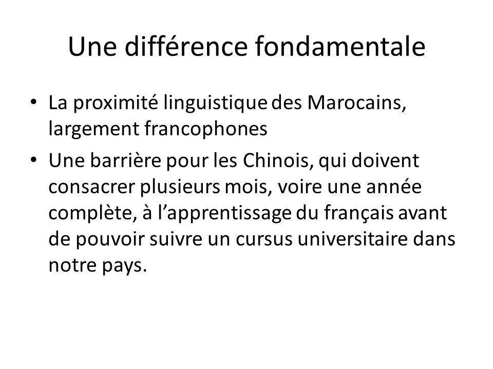 Une différence fondamentale La proximité linguistique des Marocains, largement francophones Une barrière pour les Chinois, qui doivent consacrer plusi