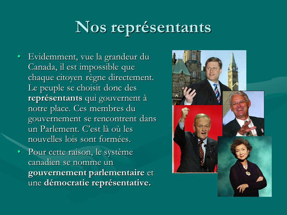 Nos représentants Evidemment, vue la grandeur du Canada, il est impossible que chaque citoyen règne directement. Le peuple se choisit donc des représe