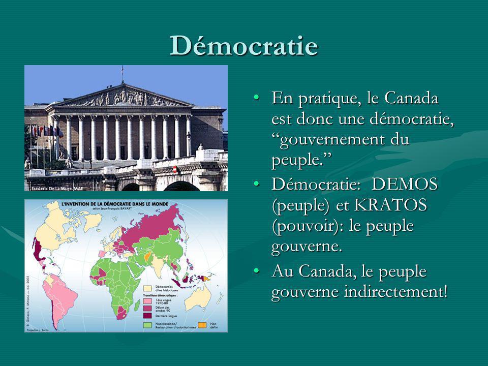Démocratie En pratique, le Canada est donc une démocratie, gouvernement du peuple. Démocratie: DEMOS (peuple) et KRATOS (pouvoir): le peuple gouverne.