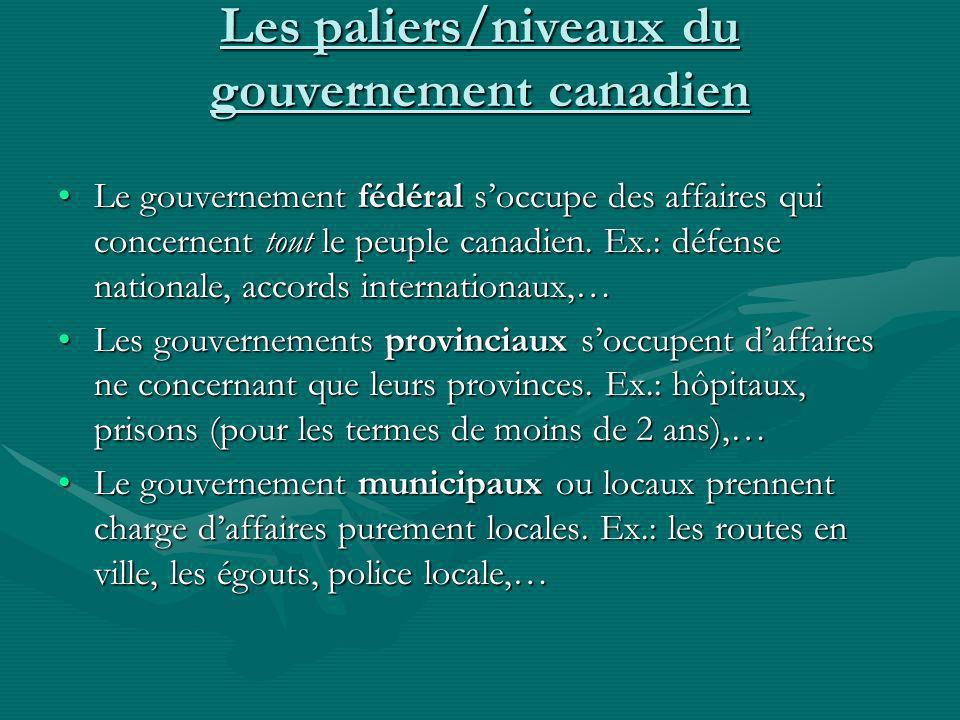 Les paliers/niveaux du gouvernement canadien Le gouvernement fédéral soccupe des affaires qui concernent tout le peuple canadien. Ex.: défense nationa