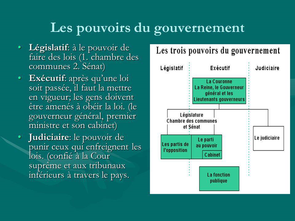 Les pouvoirs du gouvernement Législatif: à le pouvoir de faire des lois (1. chambre des communes 2. Sénat)Législatif: à le pouvoir de faire des lois (