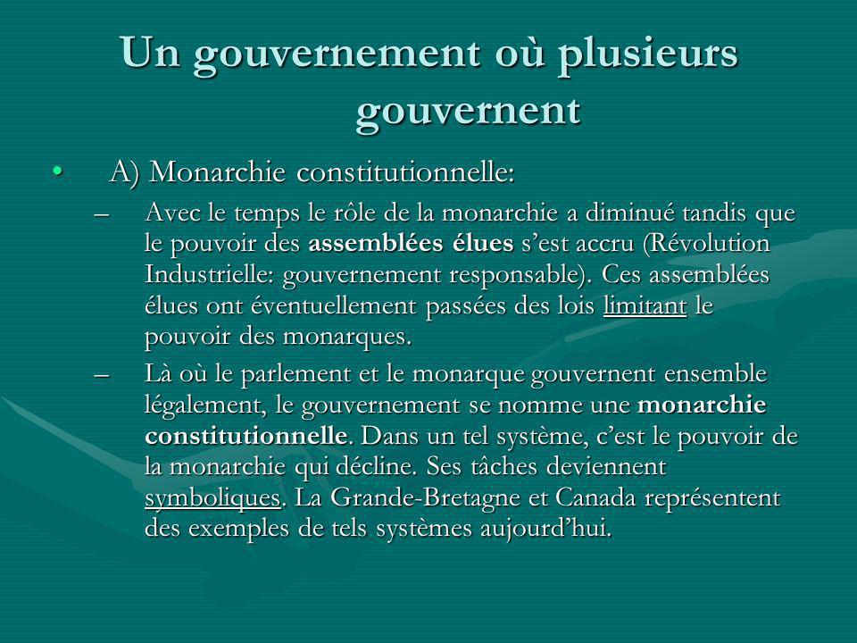 Un gouvernement où plusieurs gouvernent A) Monarchie constitutionnelle:A) Monarchie constitutionnelle: –Avec le temps le rôle de la monarchie a diminu