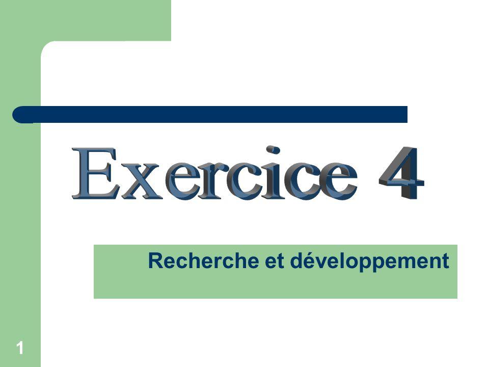 2 Développement du médicament R&D Étapes de développement
