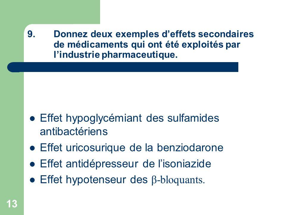 13 9.Donnez deux exemples deffets secondaires de médicaments qui ont été exploités par lindustrie pharmaceutique. Effet hypoglycémiant des sulfamides
