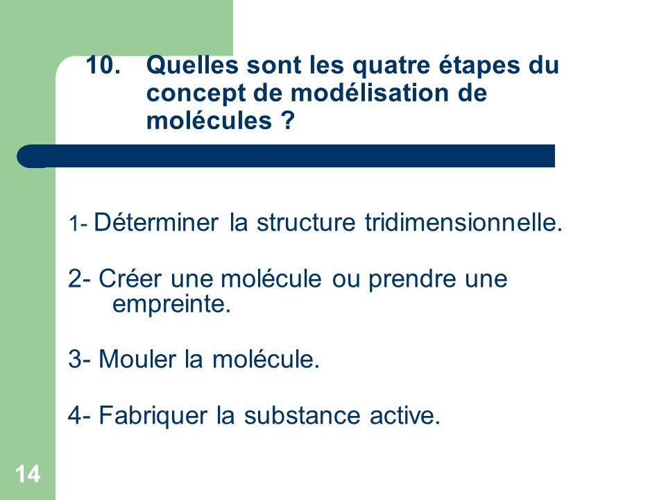 14 10.Quelles sont les quatre étapes du concept de modélisation de molécules ? 1- Déterminer la structure tridimensionnelle. 2- Créer une molécule ou